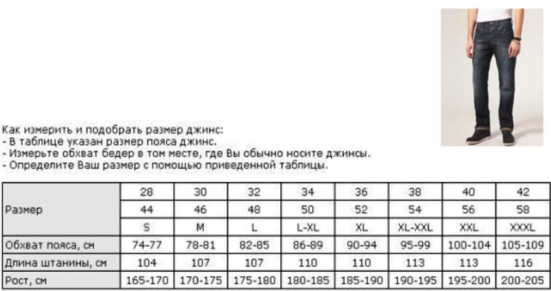 Таблица размеров женских джинсов