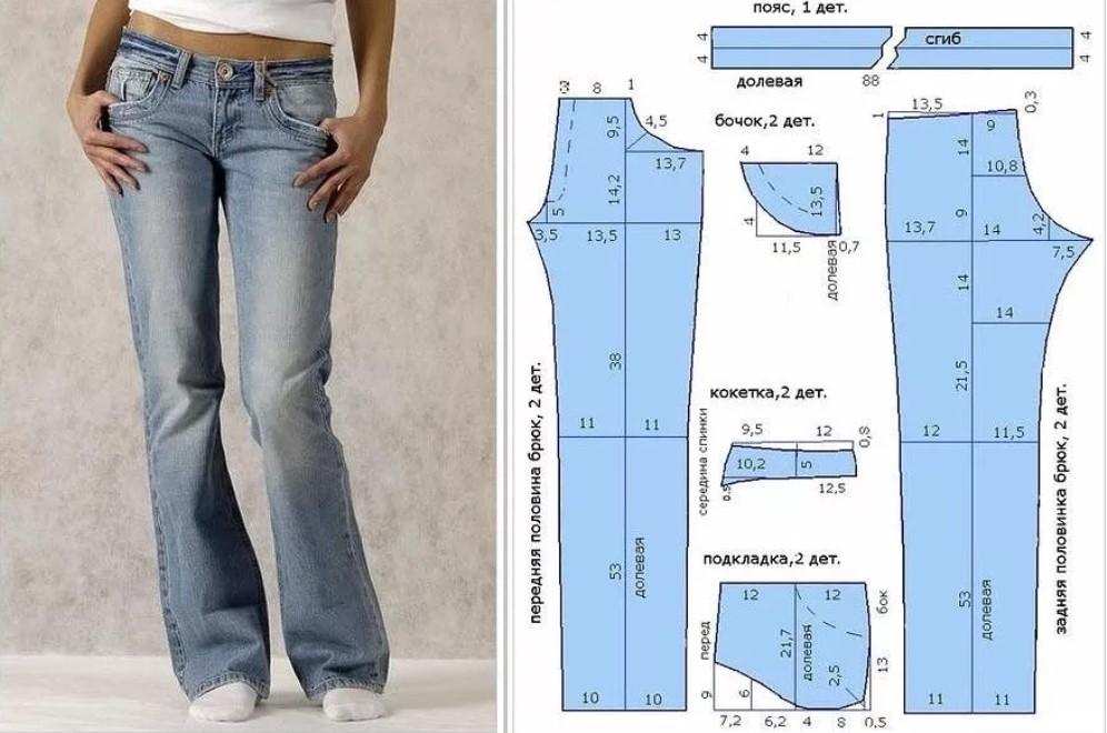 Раскрой джинсов
